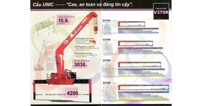 Thông số cẩu unic URV370